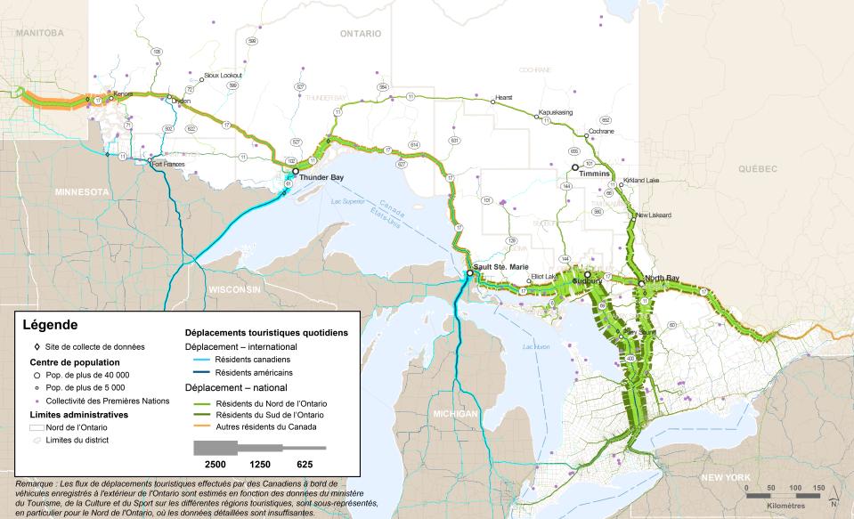 Cette carte montre les flux de déplacements touristiques quotidiens moyens pour les déplacements internationaux et nationaux dans le Nord de l'Ontario et montre aussi jusqu'où s'étendent ces flux au-delà de la région. Les déplacements internationaux sont répartis entre ceux effectués par les résidents canadiens et ceux effectués par les résidents américains. Les déplacements nationaux sont répartis entre ceux effectués par les résidents du Nord de l'Ontario, ceux effectués par les résidents du Sud de l'Ontario et ceux effectués par les autres résidents du Canada. La carte montre également les centres de population dans le Nord de l'Ontario et les sites de collecte de données pour le contexte.